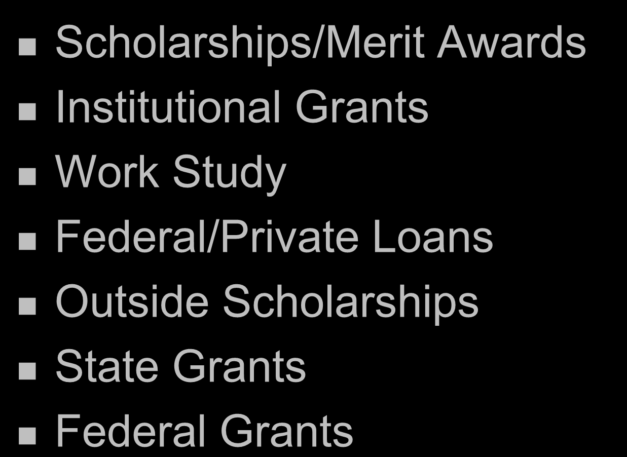 Types of Financial Assistance Scholarships/Merit Awards Institutional Grants