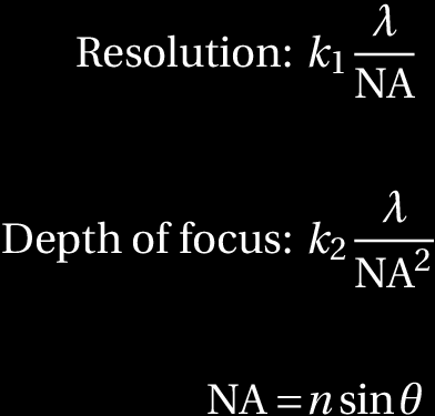 Resolution Resolution is limited by the wavelength of light and numerical aperture (NA) of the lens (angle of light captured by the lens, and refractive index n).