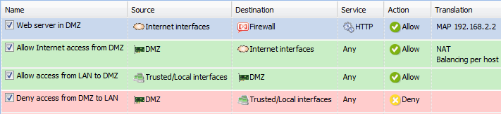 Configuring Demilitarized Zone (DMZ) Demilitarized Zone (DMZ) Demilitarized zone (DMZ) is a special segment of the local network reserved for servers accessible from the Internet.