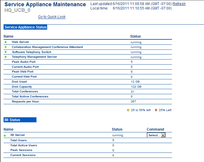Chapter 7: Maintenance SA-100 Planning, Installation and Administration Guide Figure 7-4 Service Appliance Maintenance Panel NOTE The IM Peak Sessions value represents the peak load observed on the