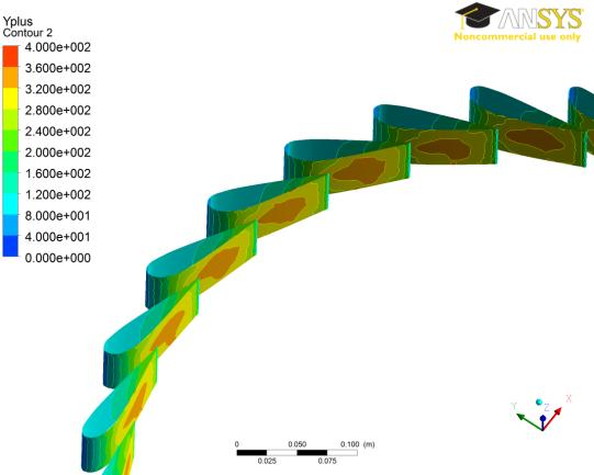 4.2.3 Important flow features This section presents important flow features for the complete turbine simulations.