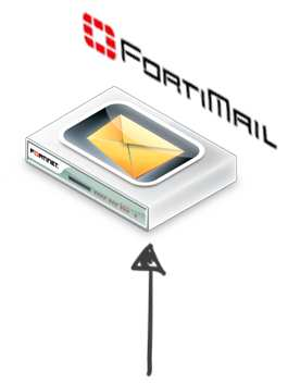 Server mode deployment INTERNET OUTGOING MAIL POP3, IMAP WEBMAIL MAIL SERVER INCOMING MAIL