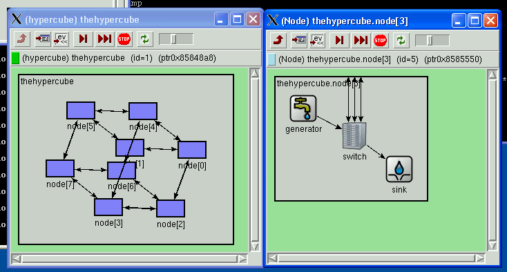 317 Fig. 1. The hypercube topology In the simulation model all nodes are represented by compound modules in OMNeT++. Each of the nodes can generate and consume traffic.
