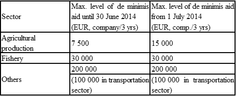 called de minimis aid. In connection with the modernization of small-scale aid, the following legislation were issued: The EU Commission regulation no.