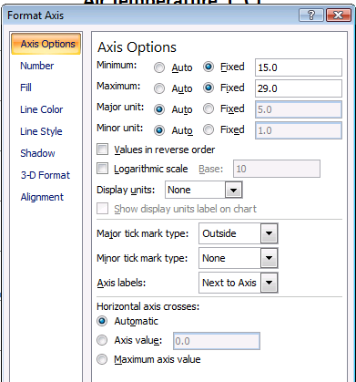 "In the Axis options menu, set the intervals for tick marks to 12, then click ""specify interval unit"" and specify 12 for the interval between labels."