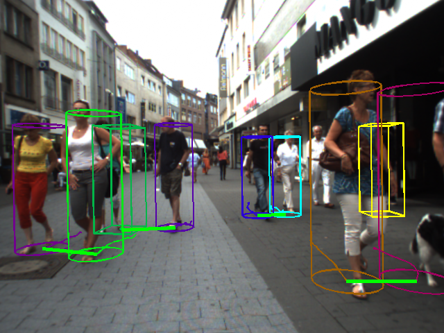 Figure 9: Result images showing tracked persons and their associated objects with correct action inference.