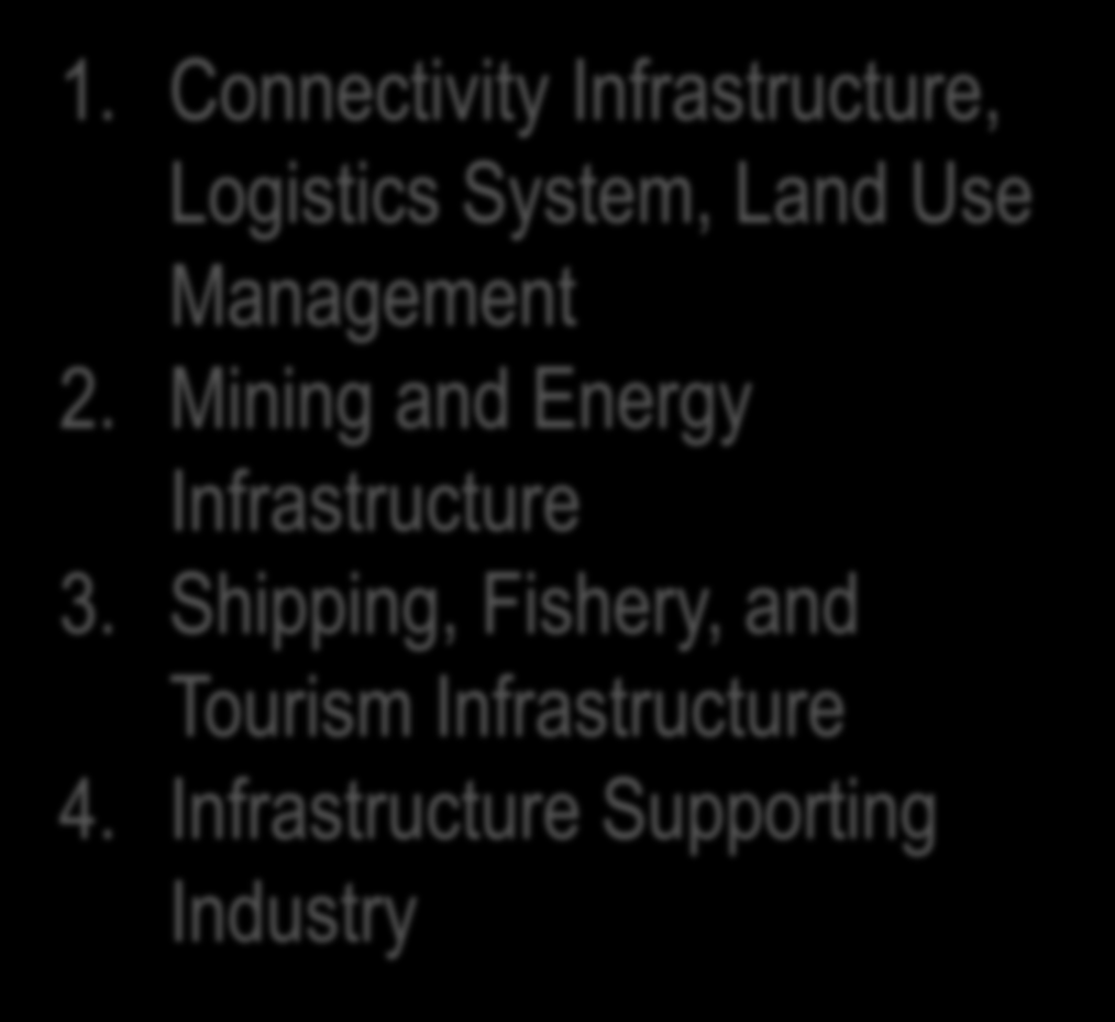 Scope of Maritime Infrastructure 4 Main Programs 1. Connectivity Infrastructure, Logistics System, Land Use Management 2.