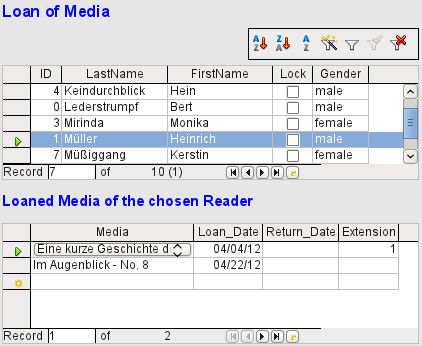 should be linked with ID from the Reader table. The Form Creation Wizard solves this better by reading the relation from the relationship of the database.