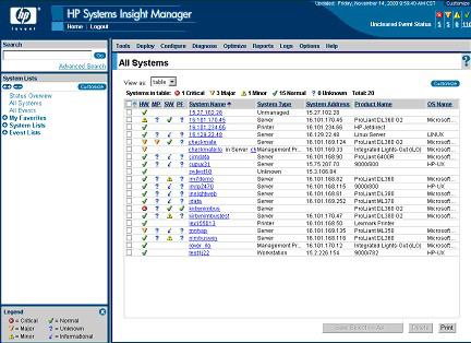 Identify RILOE II processors. Create an association between RILOE II and its server. Create links between RILOE II and its server. View RILOE II and server information and status.