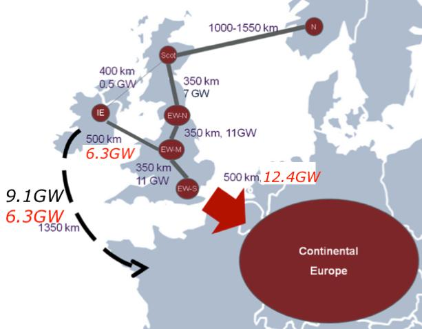 3.2.1 Impact of interconnection Figure 38: The impact of storage on UK renewable curtailment The impact of interconnection on the value and optimal volume of storage can be evaluated by observing and