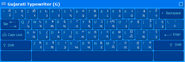 Gujarati Indic Input 3 - User Guide 7 4.4. Gujarati Typewriter (G) Special Combinations To type Roman Numerals (Numbers), use the Numpad Keys of the Keyboard with Caps Lock Key ON.