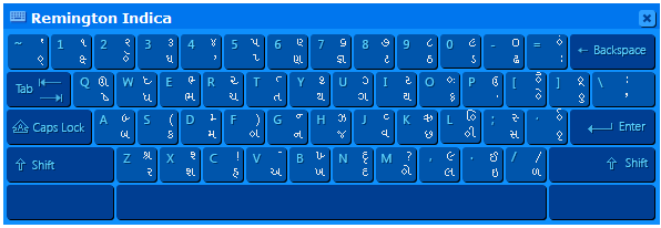 Gujarati Indic Input 3 - User Guide 9 4.6. Remington Indica Special Combinations To type Roman Numerals (Numbers), use the Numpad Keys of the Keyboard with Caps Lock Key ON.