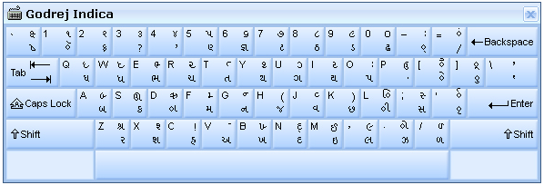 Gujarati Indic Input 2 - User Guide 10 Godrej Indica Special Combinations To type Roman Numerals (Numbers), use the Numpad Keys of the Keyboard with Caps Lock Key ON.