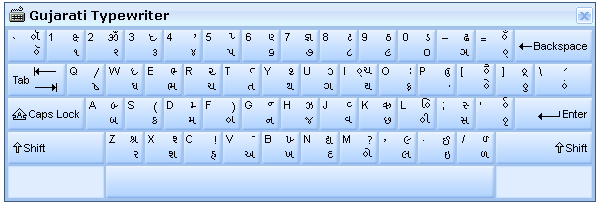 Gujarati Indic Input 2 - User Guide 8 Gujarati Typewriter Special Combinations To type Roman Numerals (Numbers), use the Numpad Keys of the Keyboard with Caps Lock Key ON.