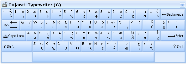 Gujarati Indic Input 2 - User Guide 9 Gujarati Typewriter (G) Special Combinations To type Roman Numerals (Numbers), use the Numpad Keys of the Keyboard with Caps Lock Key ON.