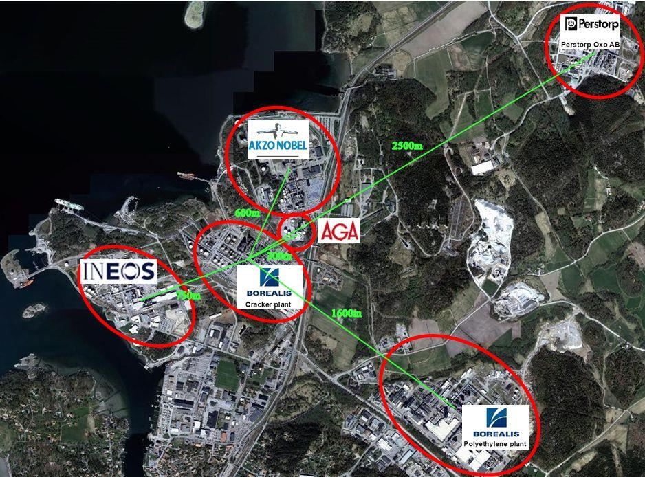 The potential of inter-process heat integration: Opportunities for improving energy efficiency in Stenungsund Sweden s largest chemical cluster Ethylene Air Naphtha Ethane Propane Butane Import