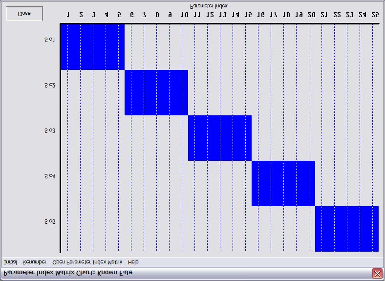 16.5.1. Staggered entry worked example 16-13 OK, so far, so good.