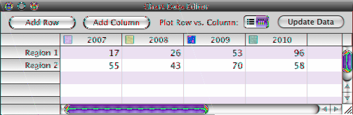 Adding a New Chart and Entering Your Data When you first create a chart, it appears on the page with placeholder data in the Chart Data Editor.
