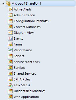 Figure 17 Key SharePoint components monitored with the System Center Management Pack for SharePoint 2013 With the SharePoint MP imported, and the relevant SharePoint components discovered, Operations