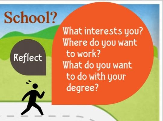 Reflection owhat interests you? owhere do you want to work?
