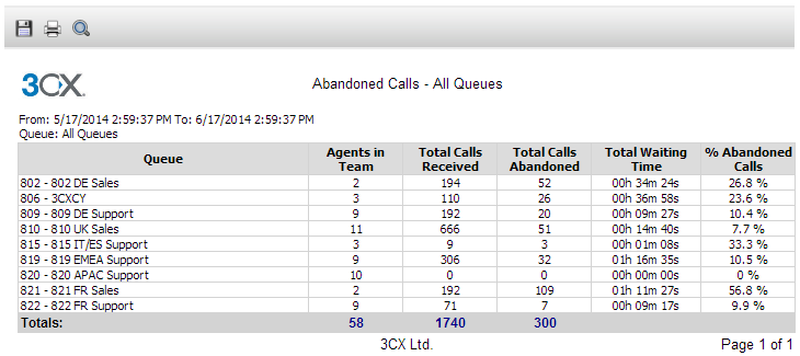 Call Reporting Introduction Screenshot - Call Reports 3CX provides a number of reports via its 3CX Web Reports module: Call Statistics Reports these reports provide information on the calls made and