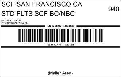 Unique Intelligent Mail Container Barcodes (IMcb) XYZ CORPORATION INTERNATIONAL FALLS, MN SCF SAN FRANCISCO CA STD FLTS SCF BC/NBC 940 (Mailer Area) APPLICATION IDENTIFIER EXAMPLE: 99 TYPE INDICATOR