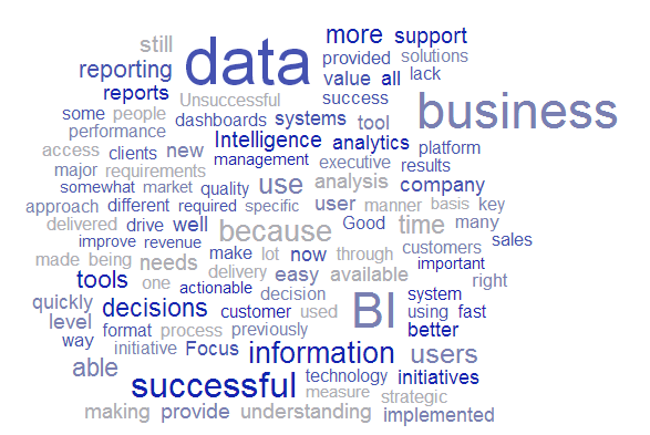 Reasons Why Business Intelligence Succeeds As with last year, we asked respondents to share why they have (or have not) been successful with Business Intelligence.