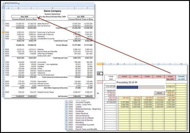Account descriptions are looked up from XCELLEGEN worksheets Here is a report comparing actual and budget for current period and year-to-date.