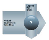 Drawing the line between PLM and Production Systems?