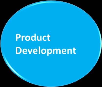 Improves Product Development Effectiveness Lowers Product