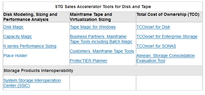 IBM Presales Tools econfig, Compete Sales Tools (CompeteCenter), Techline, Supportline, Tiger