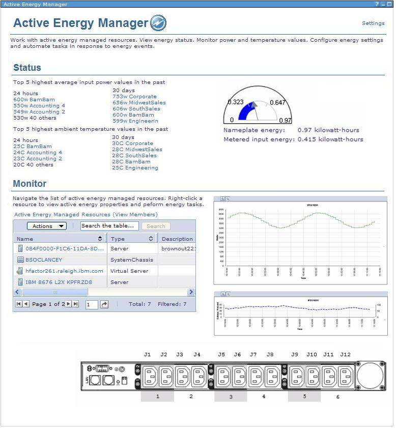 Energy management Activated and monitoring chassis by default Monitors, Thresholds, Trending, Cost Calc, SDK, CLI, Provides energy readings for CMM Chassis and subsystems (Cooling, Power, ITE,
