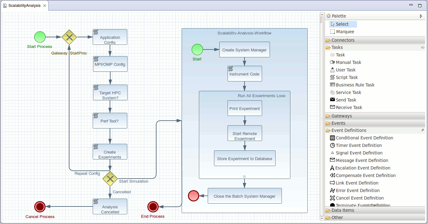 8. Workflow Modeling Environment Figure 8.2.: Enhanced jbpm editor for modeling BPMN 2.0 workflows using Eclipse the Guvnor repository from the Drools project (see Chapter 3.