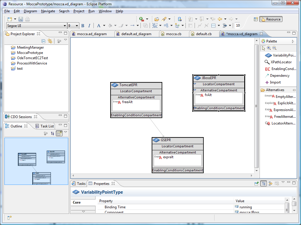 Figure 6.3: Variability model editor 6.1.3 Component Binding Editor The component binding editor is also implemented as an Eclipse plugin using the Eclipse Modeling Framework. Figure 6.