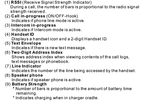 for each handset, it is suggested to use the user/department