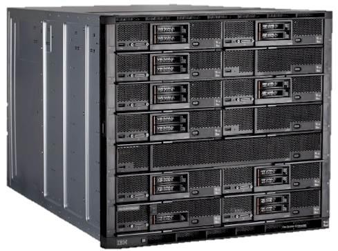 Why choice is important Blades Rack Servers Dense Flex System System x