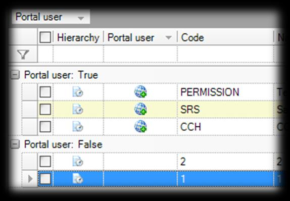 Ability to group employees by portal activation status Previously, when a Central user attempted to group or sort Employees by whether they had been activated for Portal, this was not possible.