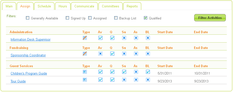 Assigning Volunteers to an Activity from their Profile You can manage an individual volunteer s schedule from within their profile. To assign a person to an activity from within his/her profile: 1.
