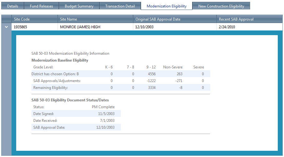 2.6.4 Project Page Transaction Details Transaction Detail - The Transaction Detail screen displays the application's financial transaction history.