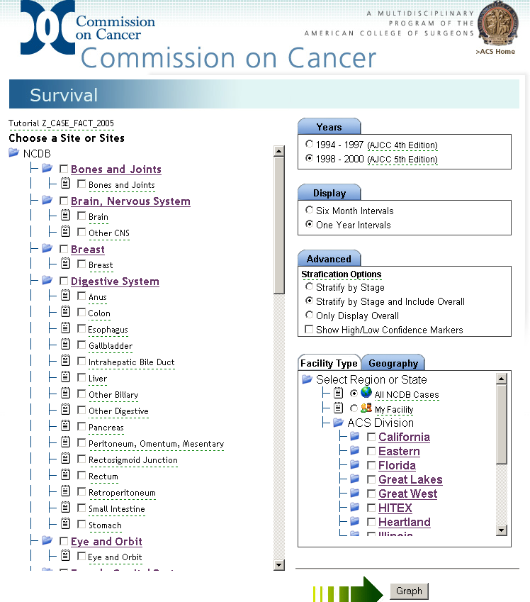 National Cancer Data Base Hospital Comparison Benchmark Reports Survival Reports Cancer Program
