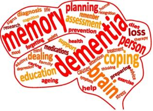 Type of dementia CONSIDER Area