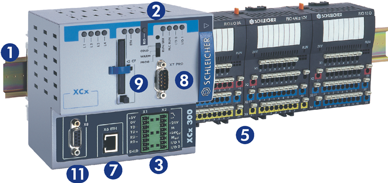 the XCx in Detail With CANopen (X5) the XCx 500/540 offers a standard field bus interface for controller networking, connecting drives, valve groups and special devices, and above all setting up