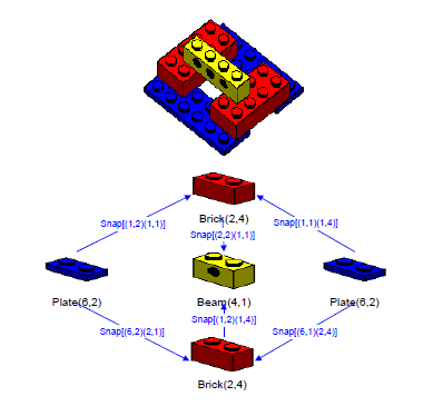 basic LEGO bricks has the rectangular shapes that matches well with voxels. LamBrecht used ray casting technique in voxelizing the input 3D mesh models.
