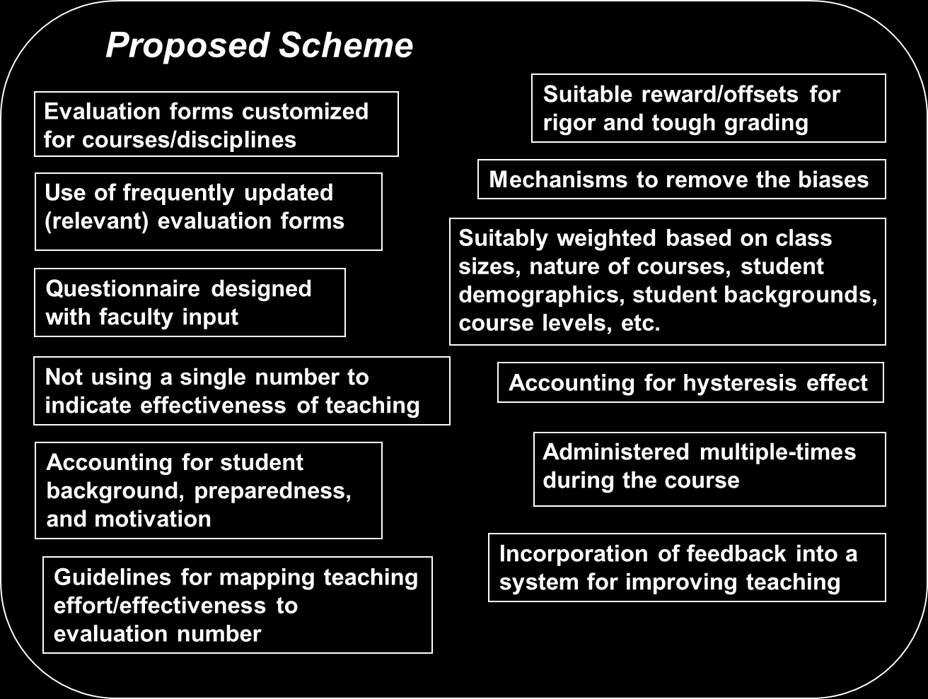 Figure 5. A summary of the major characteristics and improvements of the proposed system.
