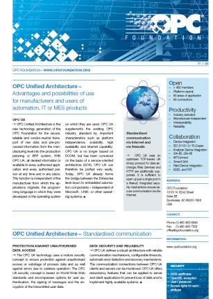 OPC UA resources Articles White