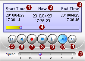 Playback Control Panel NVR 2.3 (V2.3.05.11) User s Manual 1. Start Time: Displays video clip start time 2. Current Time: Displays the date / time of the current video playback. 3.