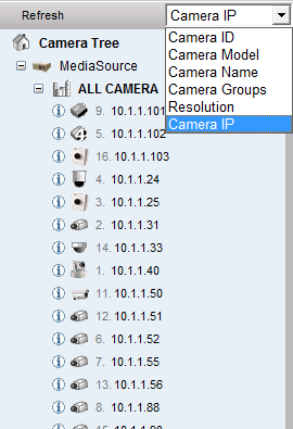 Camera Panel Fig. 72 Active Monitor - Camera Panel 1. Refresh: Refresh the camera list. You should refresh when you have made some changes to camera parameters in Camera Setup. 2.