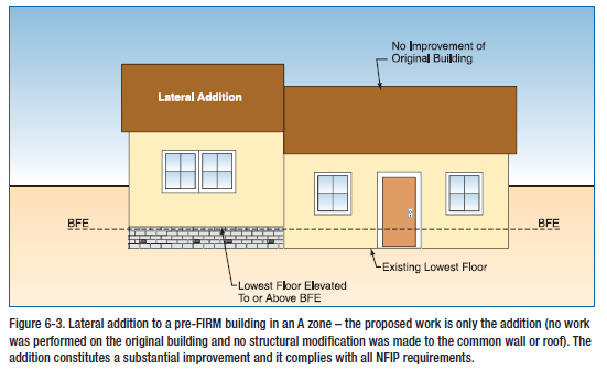 EXAMPLE 3 LATERAL ADDITION RESIDENTIAL