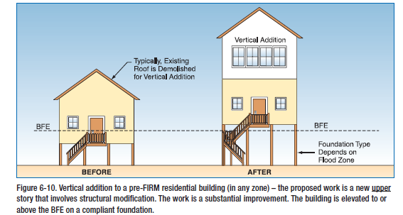 EXAMPLE 6 VERTICAL ADDITION - RESIDENTIAL