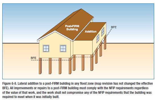 EXAMPLE 8 POST-FIRM BLDG.